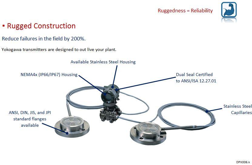 eja118 dp transmitter with remote diaphragm seals. Black Bedroom Furniture Sets. Home Design Ideas
