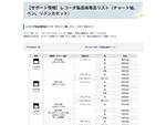 【サポート情報】レコーダ製品補用品リスト(チャート紙、ペン、リボンカセット) thumbnail
