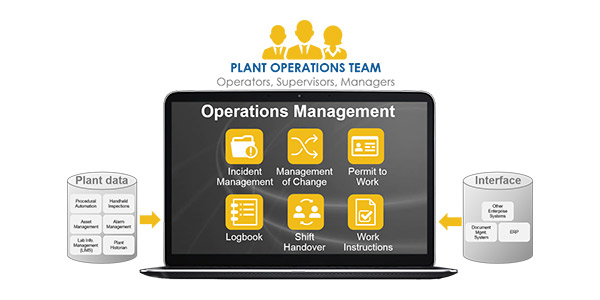 Operations Management thumbnail
