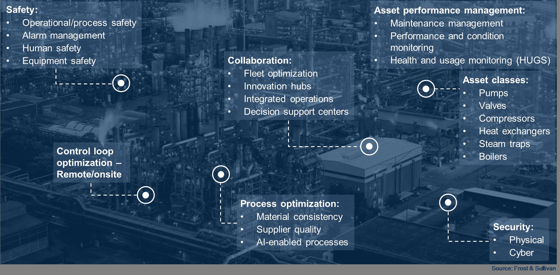 Synaptic Business Automation | Yokogawa Electric Corporation