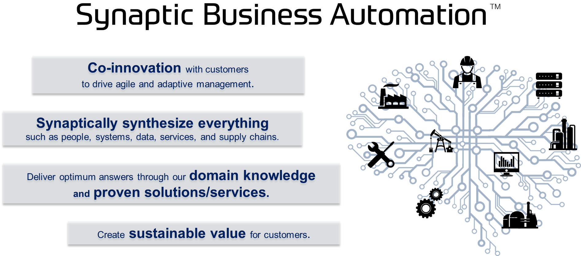 Synaptic business automation yokogawa electric corporation breaking it down synaptic business automation is the combination of two key elements synaptic and business automation fandeluxe Images