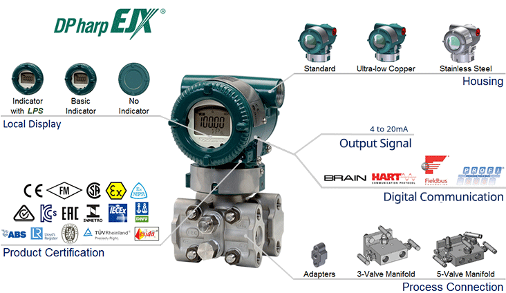 EJX310A Traditional-mount Absolute Pressure Transmitter-Overview