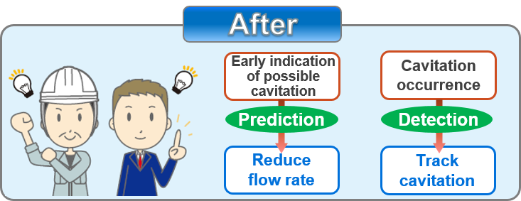 Cavitation detection