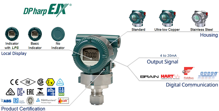 EJX510A In-Line Mount Absolute Pressure Transmitter-Overview