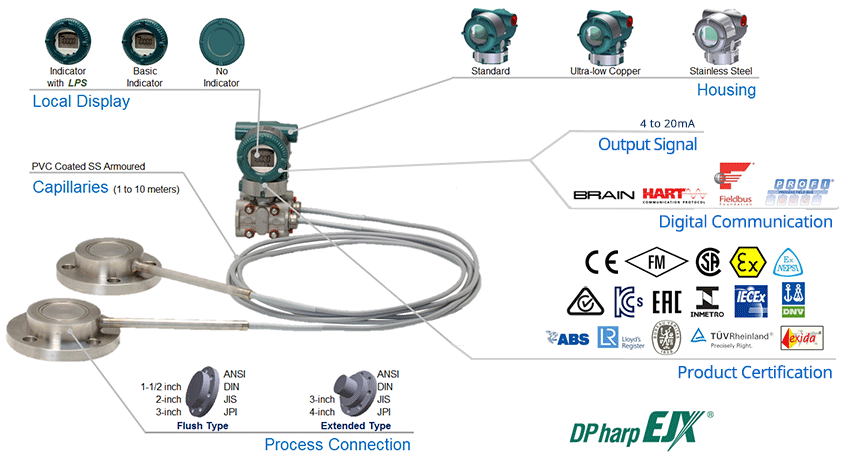 EJX118A DP Transmitter with Remote Diaphragm Seals-Overview