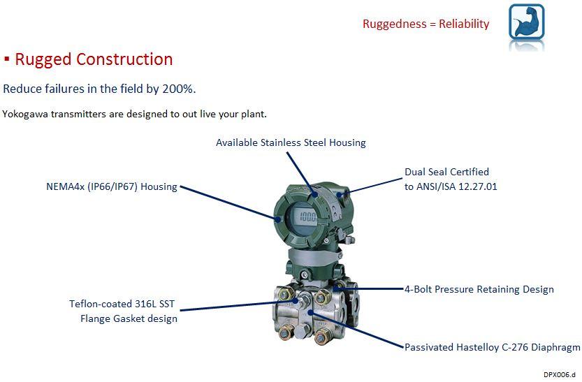 eja110a differential pressure transmitter yokogawa india. Black Bedroom Furniture Sets. Home Design Ideas