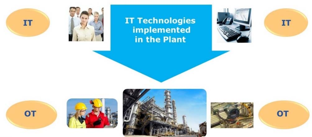 Increasing Presence and Influence of IT at the Plant Level