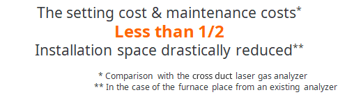 Setting cost & maintenance costs less than 1/2. Installation space drastically reduced.