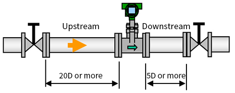 digitalYEWFLO Vortex Flow  - Valve Position and Straight Pipe Length