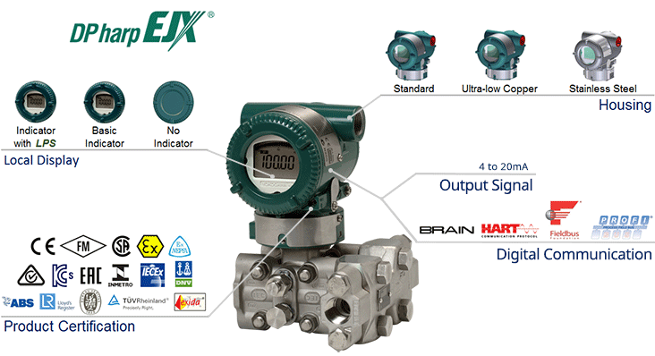 EJX115A Low Flow Transmitter-Overview