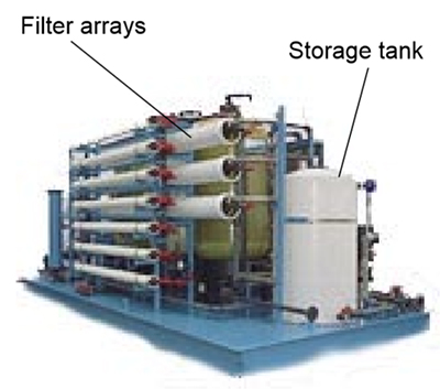 Plant with Filter arrays and Storage tank