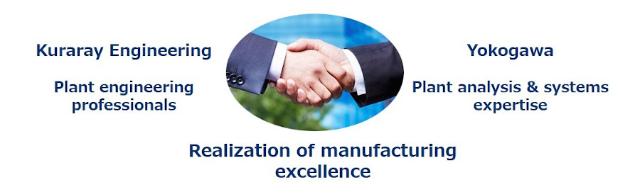 Realization of manufacturing excellence