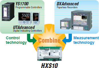 Solar Tracking Controllers HXS10