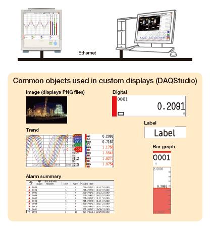DAQStudio DXA170
