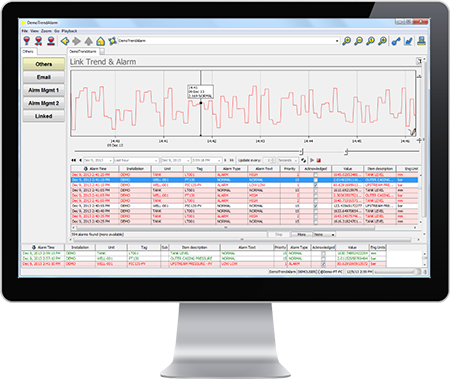 Scada Software Fast Tools Yokogawa Electric Corporation