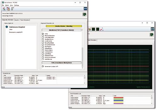 PRM device viewer