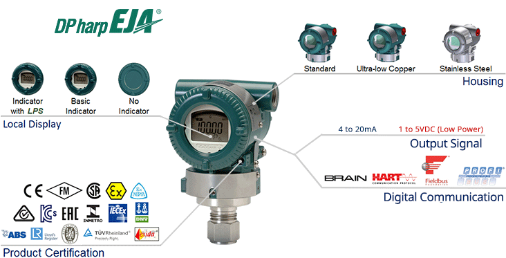 EJA510E In-Line Mount Absolute Pressure Transmitter-Overview