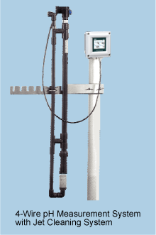 4-wire pH Measurement System with Jet Cleaning System