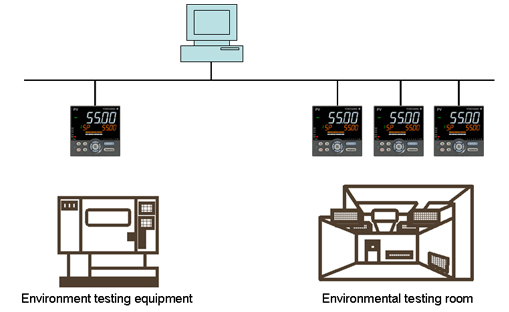 Temperature and Humidity Control in Environmental Testing Equipment