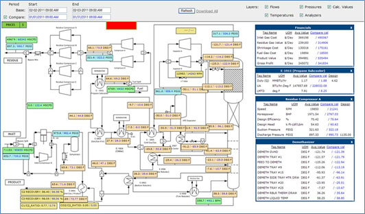 Gas Processing Facility Optimization ESimOptimizer