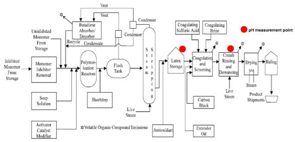 DO202 2-Wire Dissolved Oxygen Analyzer | Yokogawa Electric