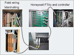 Field wiring of Honeywell TDC 2000 system