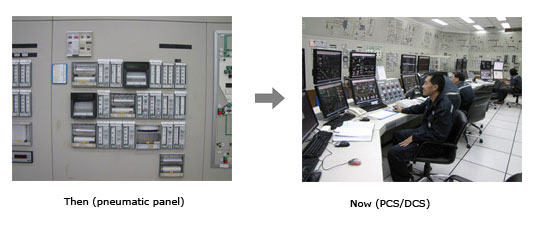 Then (pneumatic panel) and Now (PCS/DCS)