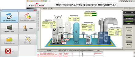 SCADA and MES integration