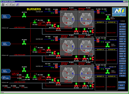 Burner management display