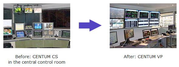 Before: CENTUM CS in the central control room / After: CENTUM VP