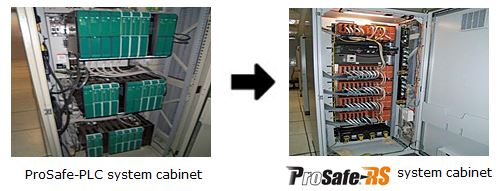 before:ProSafe-PLC system cabinet / after:ProSafe-RS system cabinet / ProSafe-RS Logo