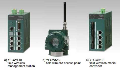 Figure 2 Newly developed field wireless system devices