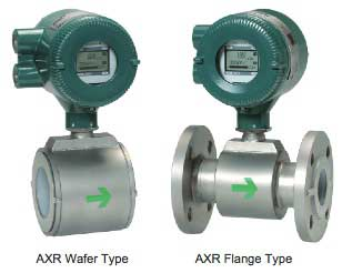 Figure 1 External Views of ADMAG AXR