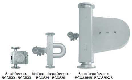 Figure 3 External View of ROTAMASS 3 Series Flowmeters