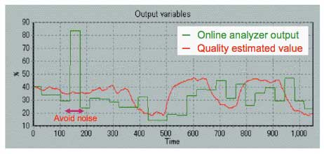 Figure-4-Example-of-Online-Quality-Estimation-Results