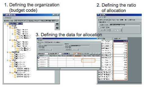 Figure-4-Definition-of-organization-allocation-data