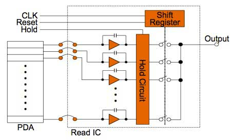 Figure 2 Block diagram of Si-IC with charge