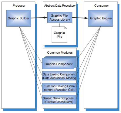 Figure-4-CENTUM-VP-Graphic-System-Architecture