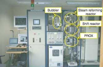 Figure-1-Steam-Reforming-Process