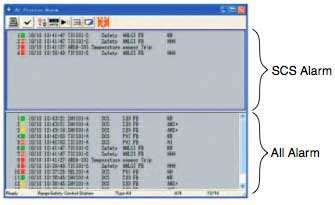 Figure 10 Integrated Display Alarm Window