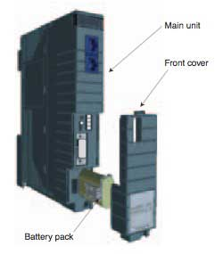 Figure 6 External View of CP401 Processor Module