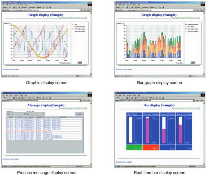Figure 4 Examples of Web Screens Created Using InfoWell
