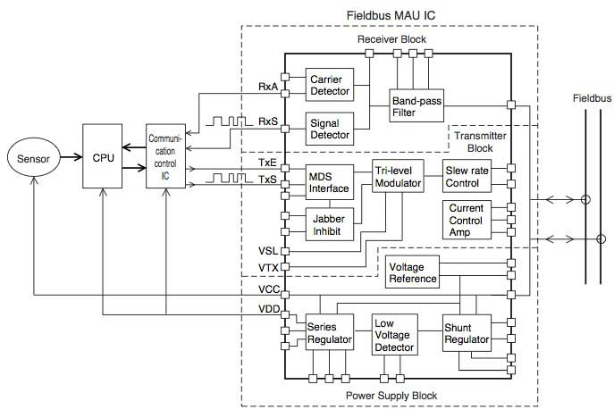 Figure 1 Block Diagram of Fieldbus MAU IC