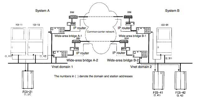 Figure-3-Load-sharing-System-Configuration