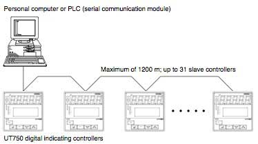 Figure-3-Example-of-PC-Link