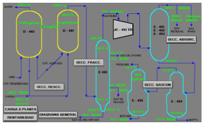 FCC unit schematics