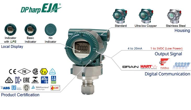 Hasil gambar untuk EJA530A-DBS4N-02NE/D3