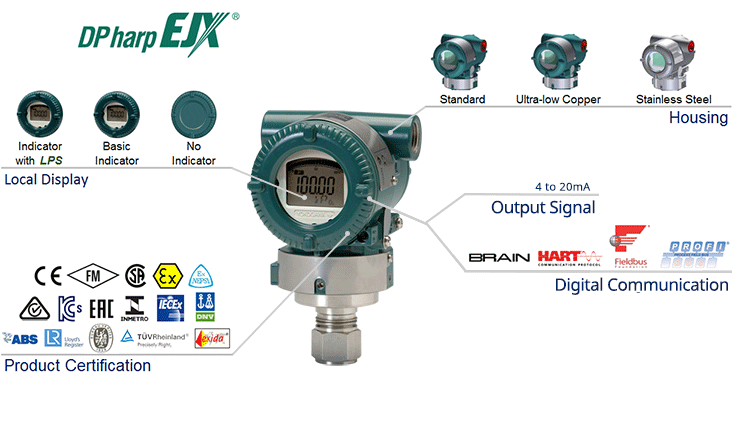 EJX530A In-Line Mount Gauge Pressure Transmitter-Overview