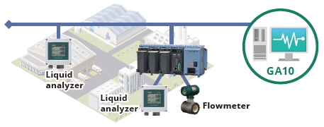 Monitoring of factory wastewater treatment