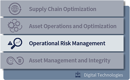 Key areas for Operational Excellence Transformation